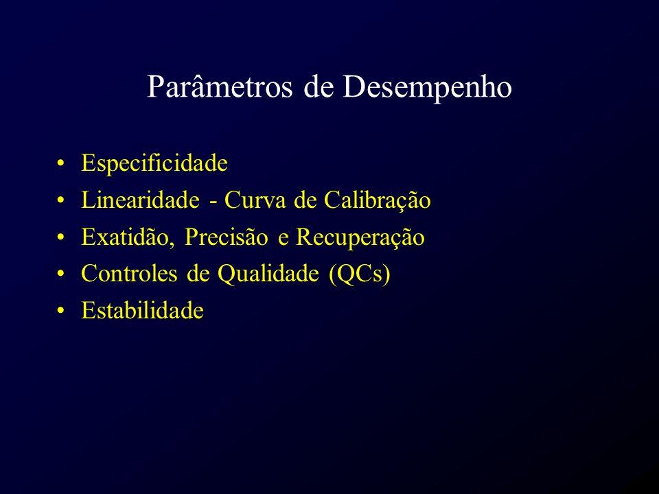 Parâmetros de Desempenho Especificidade Linearidade - Curva de Calibração Exatidão, Precisão e Recuperação Controles de Qualidade (QCs) Estabilidade