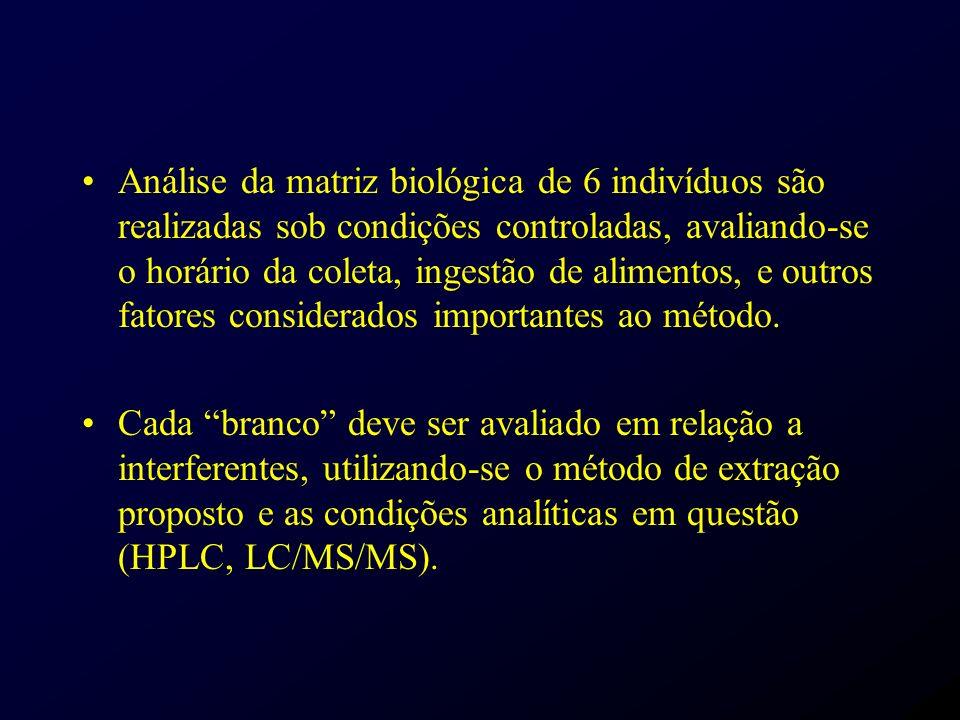 Análise da matriz biológica de 6 indivíduos são realizadas sob condições controladas, avaliando-se o horário da coleta, ingestão de alimentos, e outro