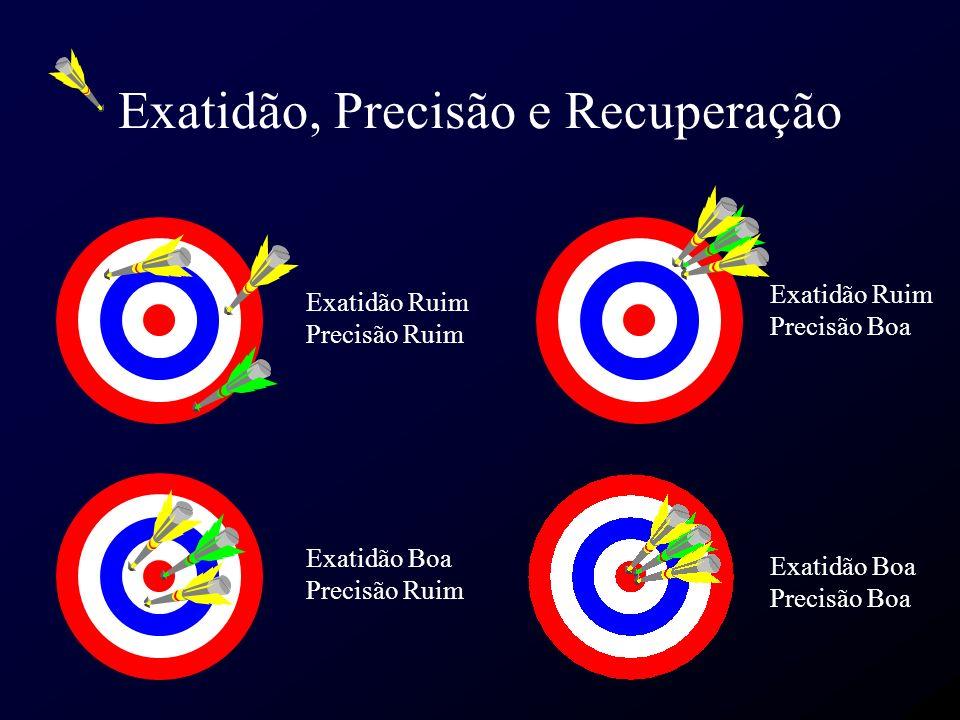 Exatidão, Precisão e Recuperação Exatidão Ruim Precisão Boa Exatidão Boa Precisão Boa Exatidão Ruim Precisão Ruim Exatidão Boa Precisão Ruim