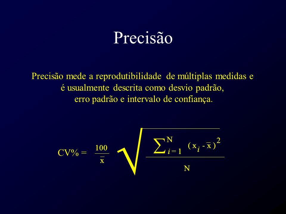 Precisão Precisão mede a reprodutibilidade de múltiplas medidas e é usualmente descrita como desvio padrão, erro padrão e intervalo de confiança. CV%