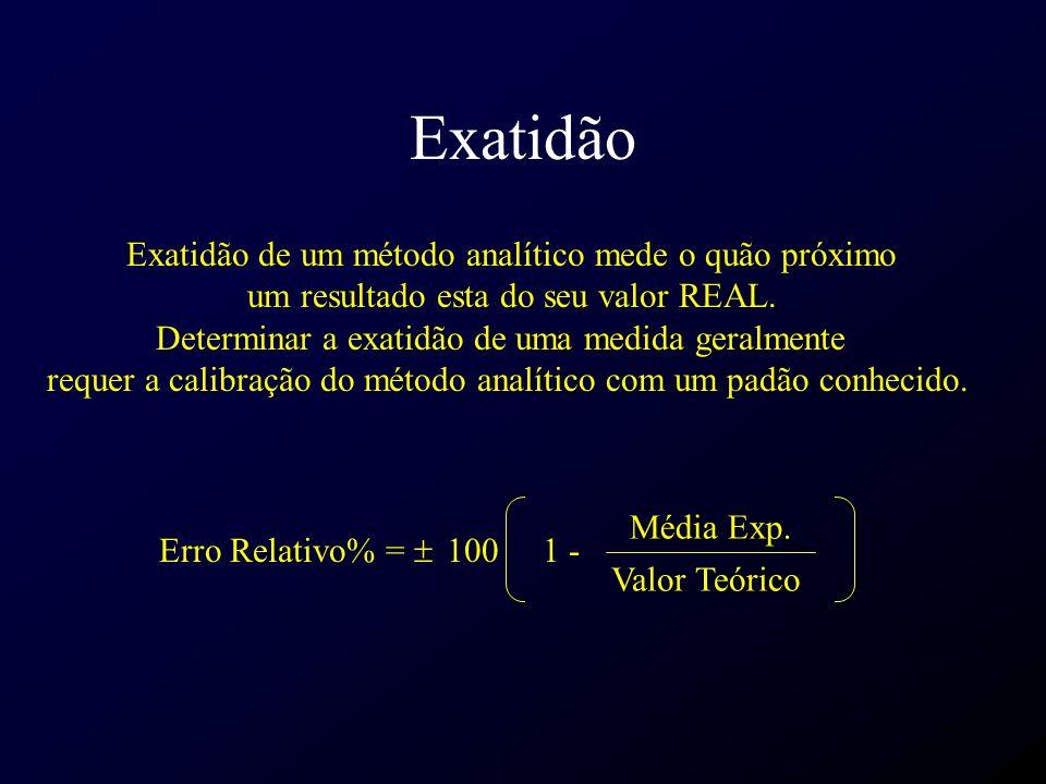 Exatidão Exatidão de um método analítico mede o quão próximo um resultado esta do seu valor REAL. Determinar a exatidão de uma medida geralmente reque