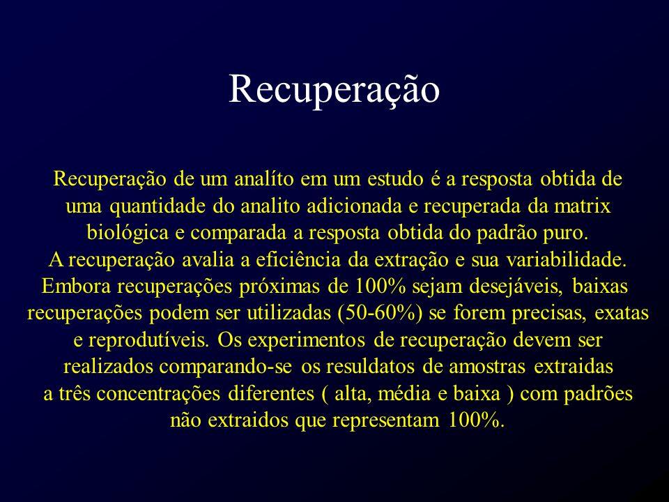 Recuperação Recuperação de um analíto em um estudo é a resposta obtida de uma quantidade do analito adicionada e recuperada da matrix biológica e comp