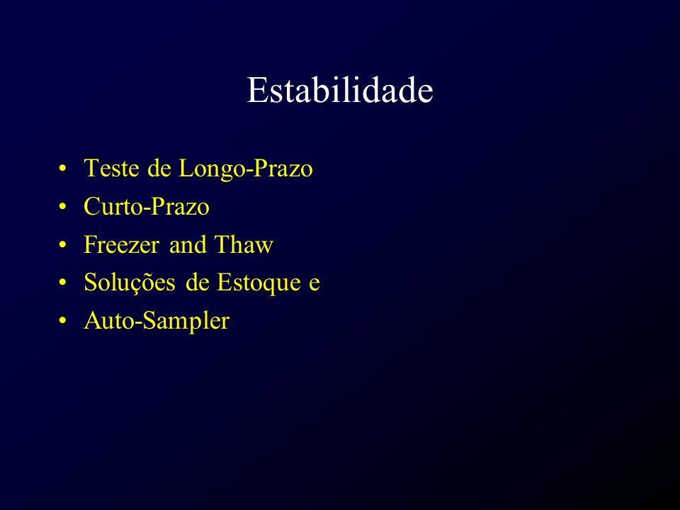 Estabilidade Teste de Longo-Prazo Curto-Prazo Freezer and Thaw Soluções de Estoque e Auto-Sampler
