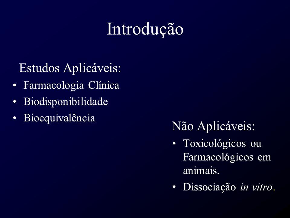 Introdução Estudos Aplicáveis: Farmacologia Clínica Biodisponibilidade Bioequivalência Não Aplicáveis: Toxicológicos ou Farmacológicos em animais. Dis
