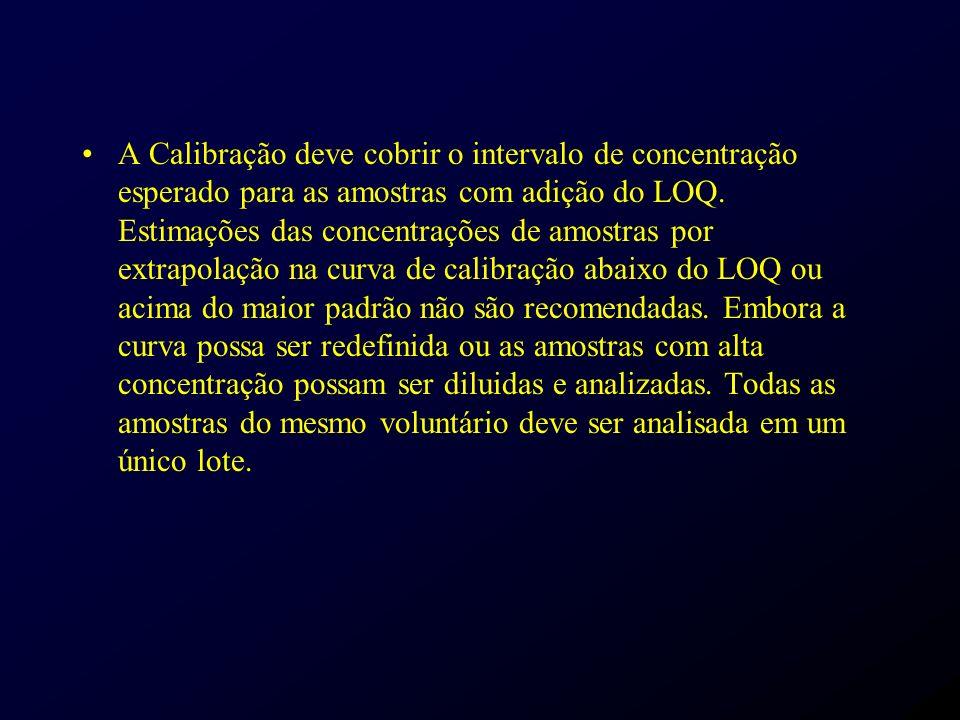 A Calibração deve cobrir o intervalo de concentração esperado para as amostras com adição do LOQ. Estimações das concentrações de amostras por extrapo