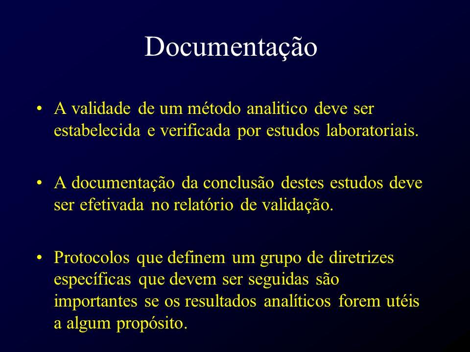 Documentação A validade de um método analitico deve ser estabelecida e verificada por estudos laboratoriais. A documentação da conclusão destes estudo
