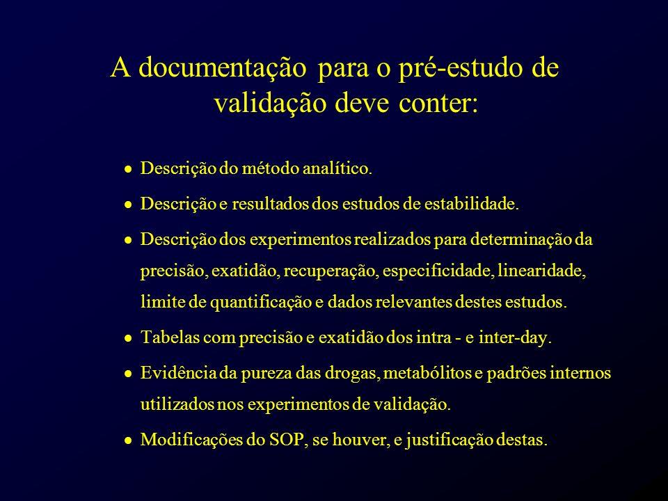 A documentação para o pré-estudo de validação deve conter: Descrição do método analítico. Descrição e resultados dos estudos de estabilidade. Descriçã