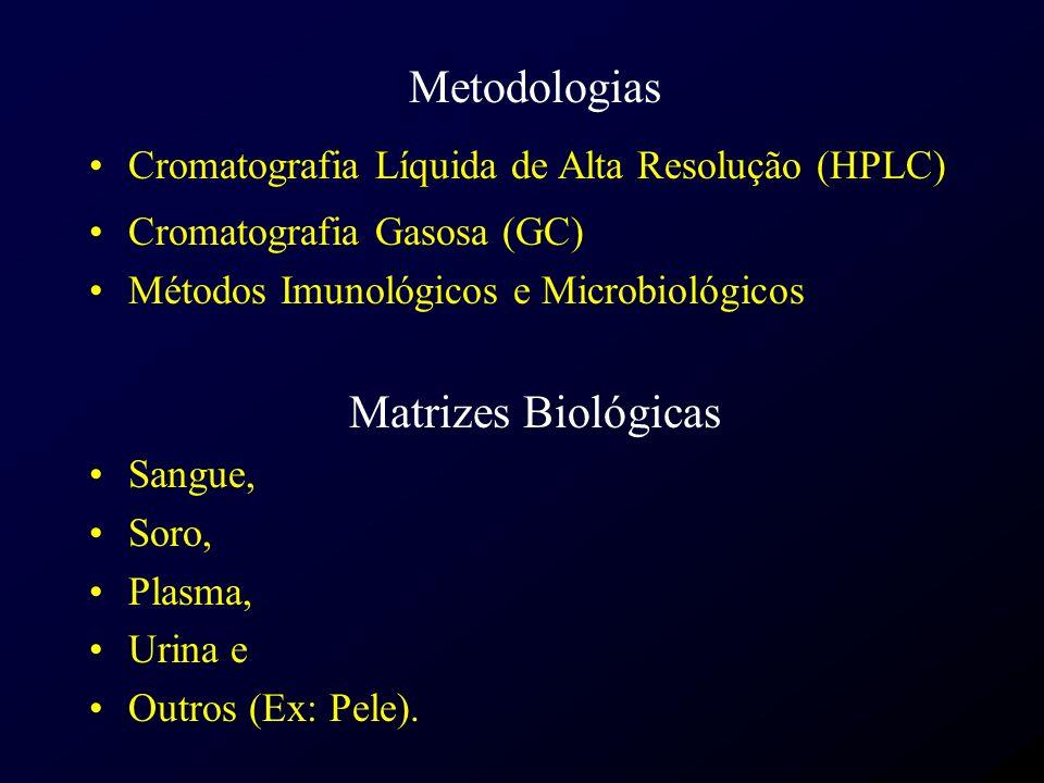 Metodologias Cromatografia Líquida de Alta Resolução (HPLC) Cromatografia Gasosa (GC) Métodos Imunológicos e Microbiológicos Matrizes Biológicas Sangu