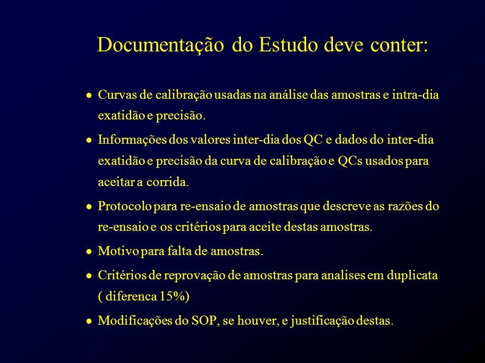 Documentação do Estudo deve conter: Curvas de calibração usadas na análise das amostras e intra-dia exatidão e precisão. Informações dos valores inter