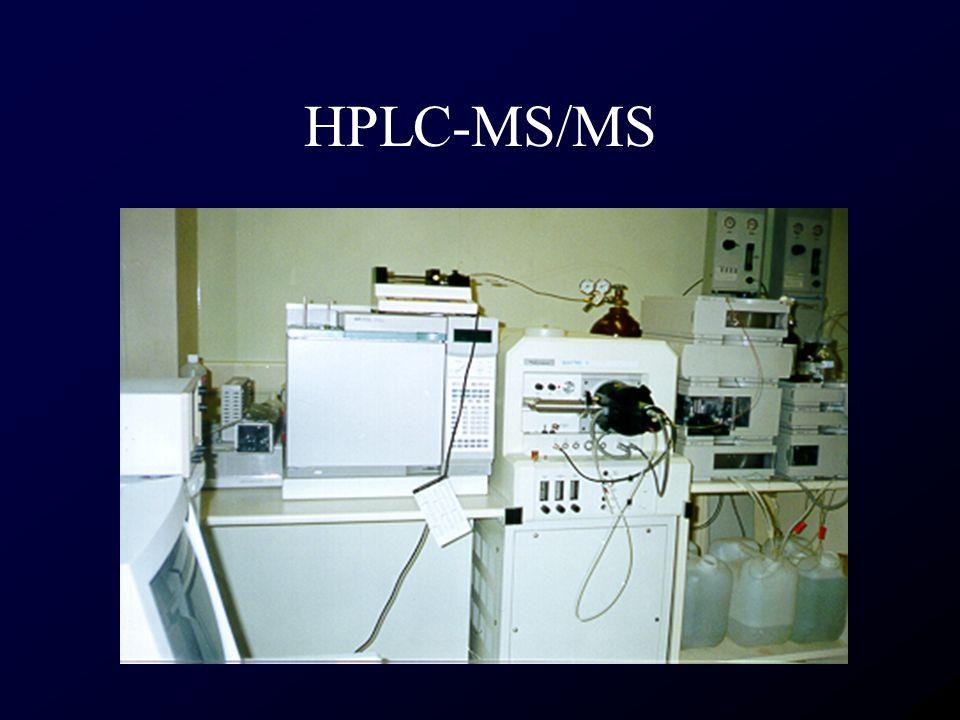 HPLC-MS/MS