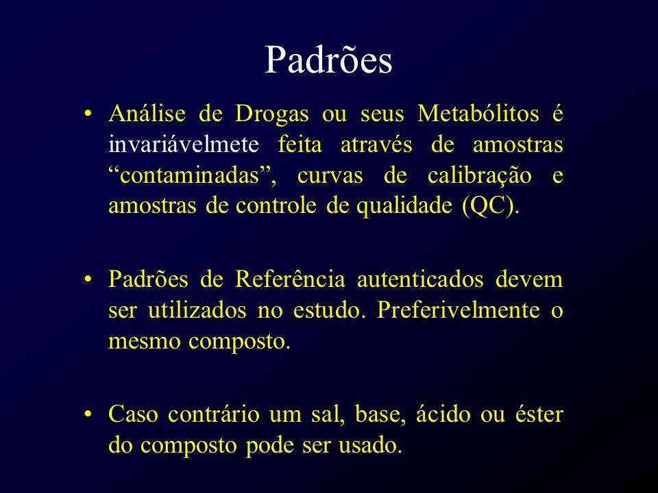 Padrões Análise de Drogas ou seus Metabólitos é invariávelmete feita através de amostras contaminadas, curvas de calibração e amostras de controle de
