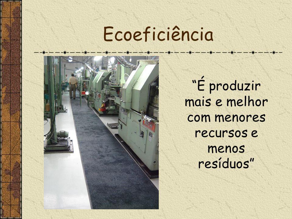 Ecoeficiência É produzir mais e melhor com menores recursos e menos resíduos