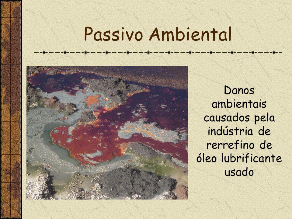 Danos ambientais causados pela indústria de rerrefino de óleo lubrificante usado Passivo Ambiental