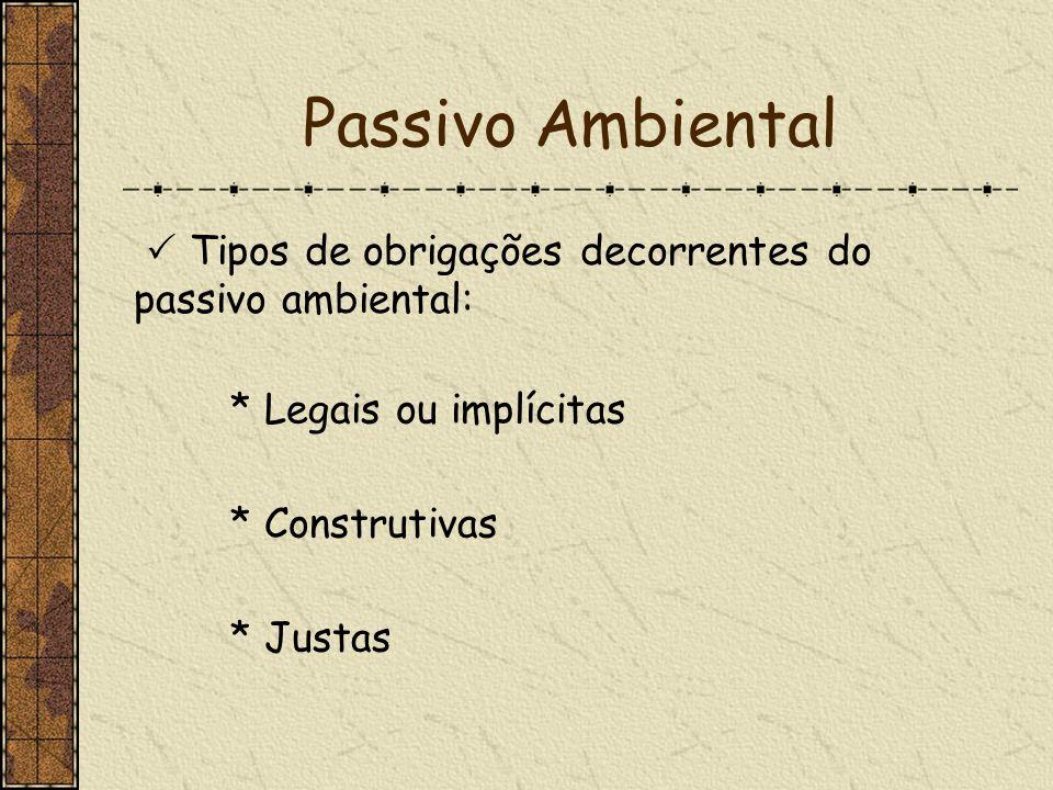 Passivo Ambiental Tipos de obrigações decorrentes do passivo ambiental: * Legais ou implícitas * Construtivas * Justas