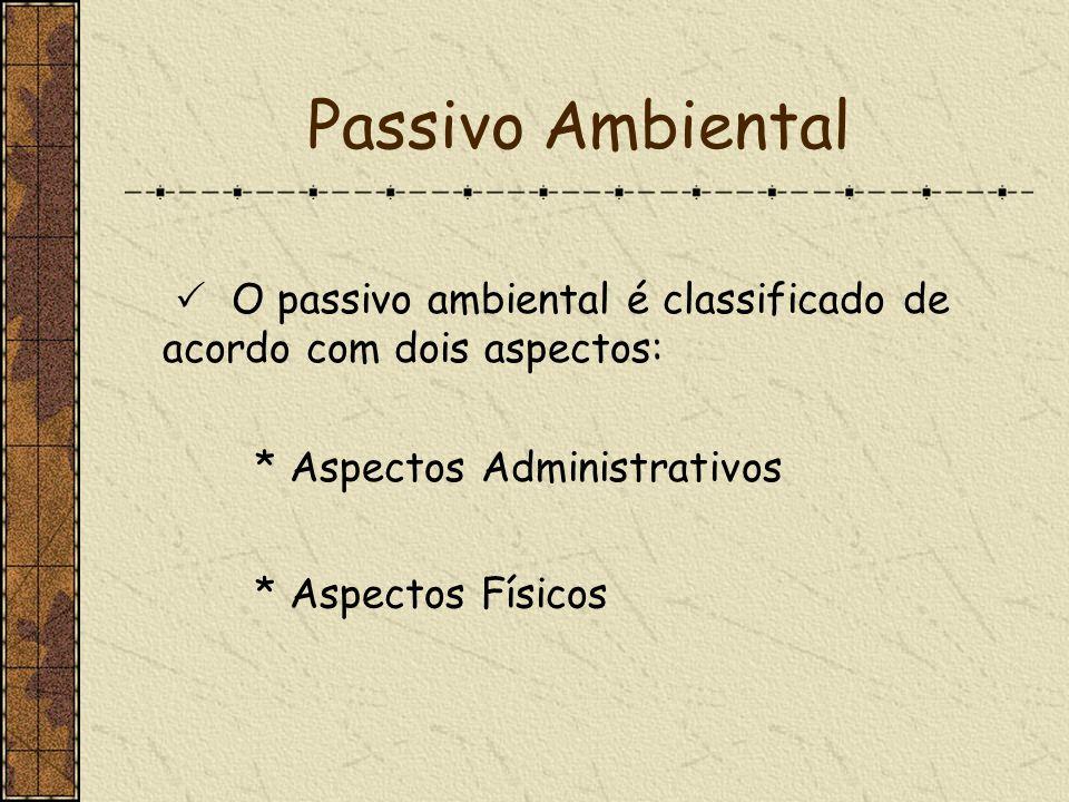Passivo Ambiental O passivo ambiental é classificado de acordo com dois aspectos: * Aspectos Administrativos * Aspectos Físicos