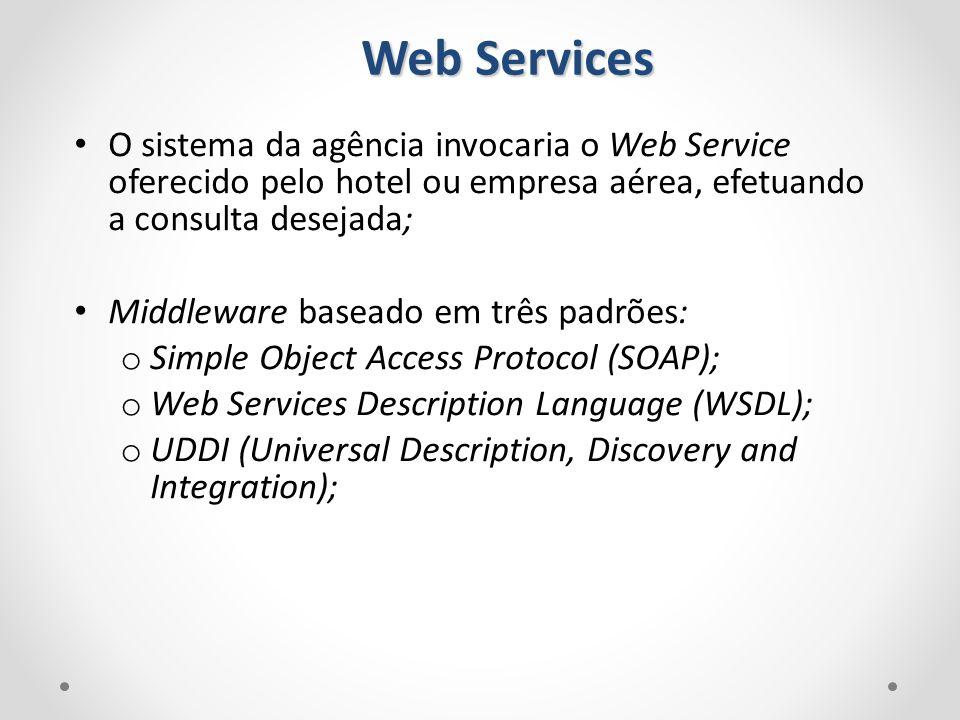 Web Services O sistema da agência invocaria o Web Service oferecido pelo hotel ou empresa aérea, efetuando a consulta desejada; Middleware baseado em