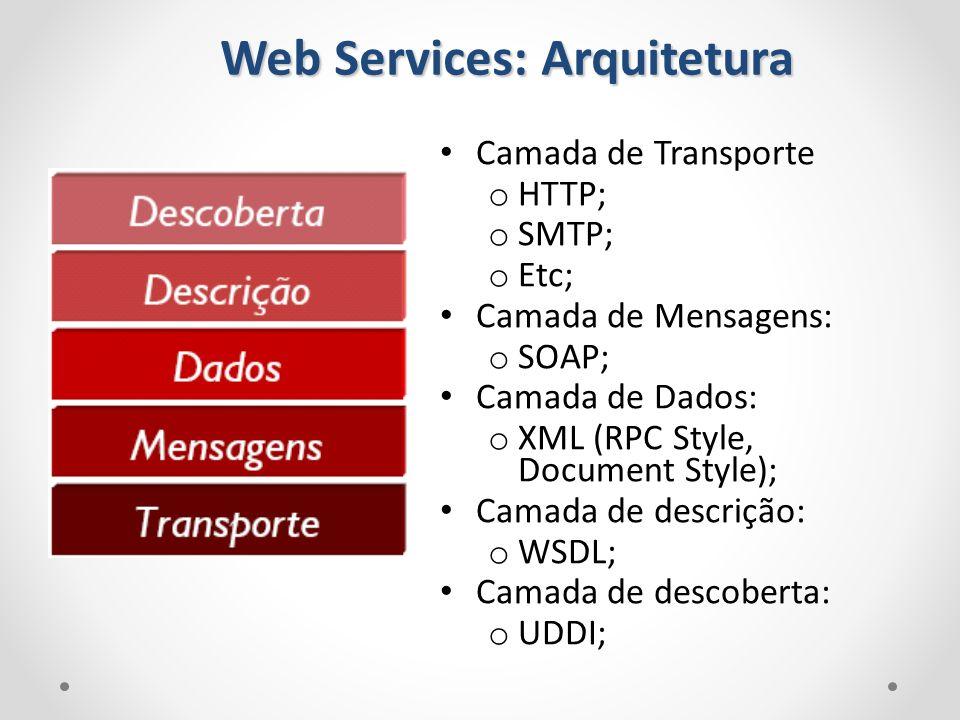 Web Services: Arquitetura Camada de Transporte o HTTP; o SMTP; o Etc; Camada de Mensagens: o SOAP; Camada de Dados: o XML (RPC Style, Document Style);