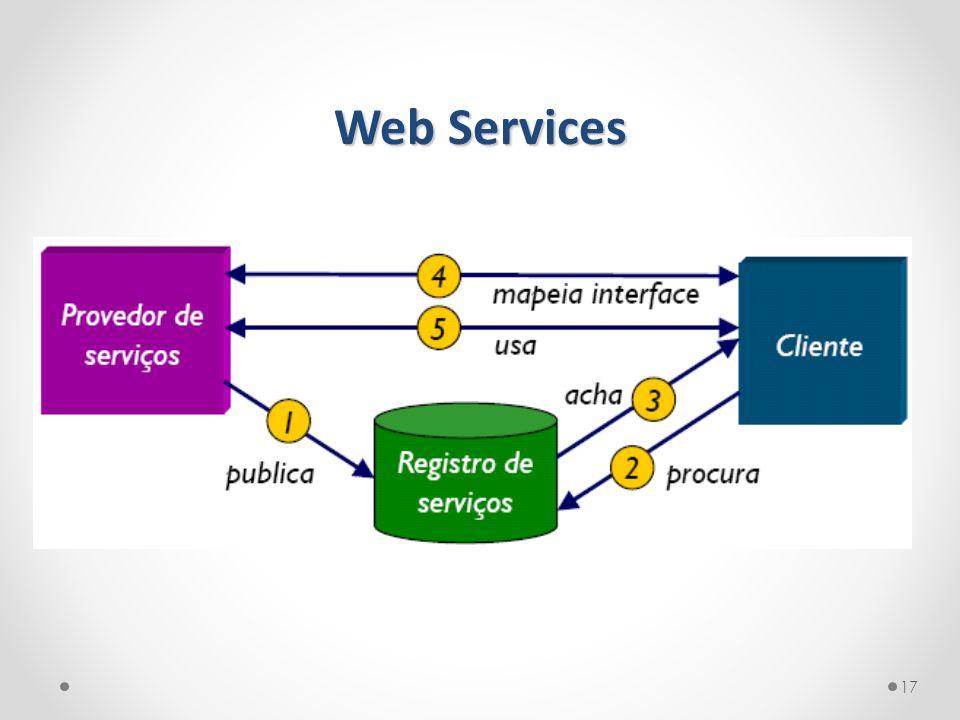 Web Services 17