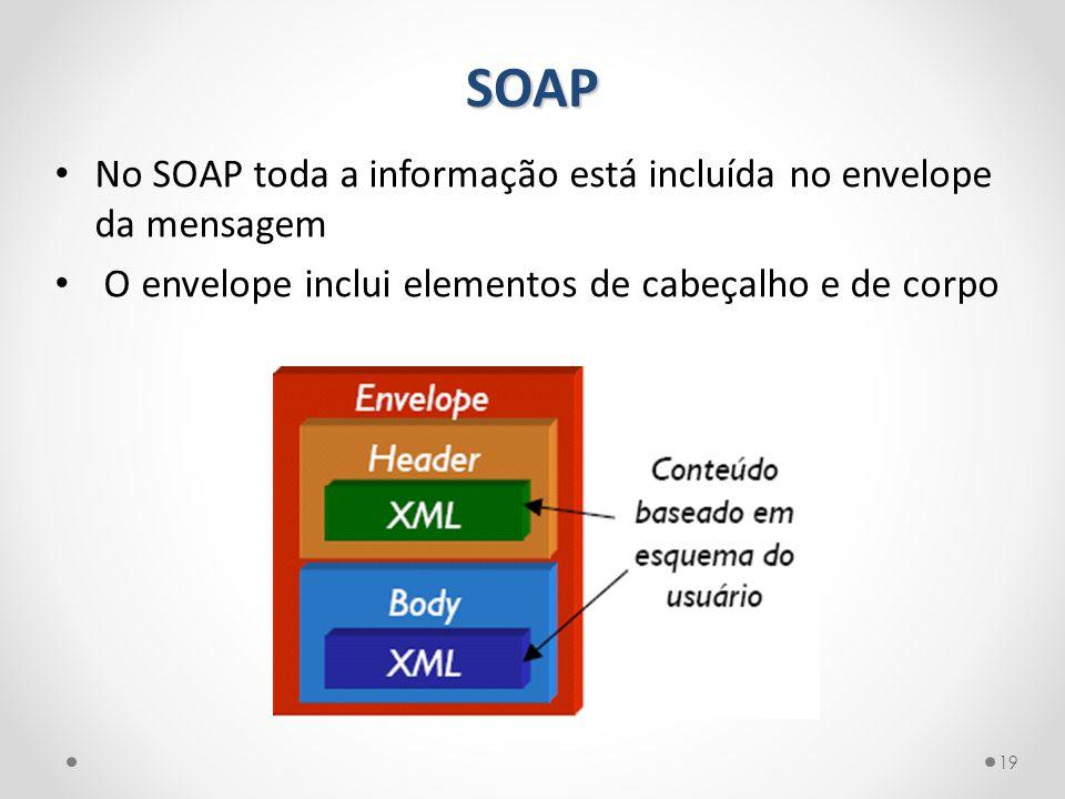 SOAP 19 No SOAP toda a informação está incluída no envelope da mensagem O envelope inclui elementos de cabeçalho e de corpo