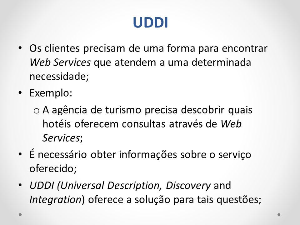UDDI Os clientes precisam de uma forma para encontrar Web Services que atendem a uma determinada necessidade; Exemplo: o A agência de turismo precisa