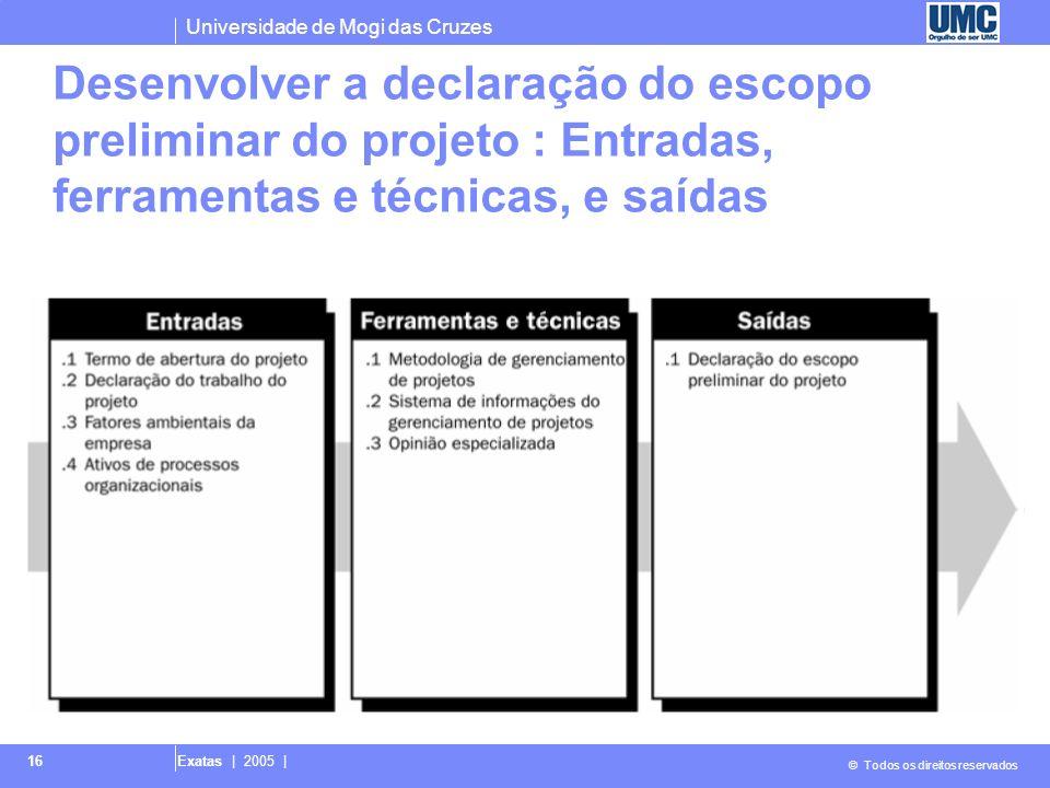 Universidade de Mogi das Cruzes © Todos os direitos reservados Exatas | 2005 | 16 Desenvolver a declaração do escopo preliminar do projeto : Entradas,