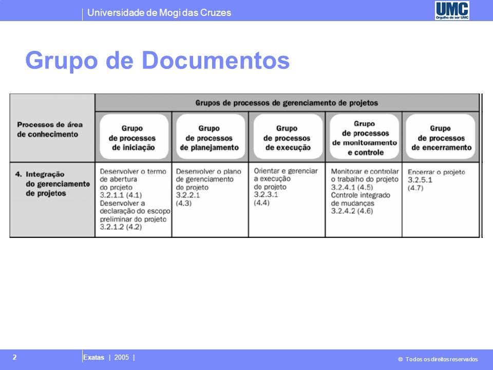 Universidade de Mogi das Cruzes © Todos os direitos reservados Exatas   2005   33 4.5.1 Monitorar e controlar o trabalho do projeto: Entradas 1 Plano de gerenciamento do projeto - Descrito na introdução à Seção 4.3.