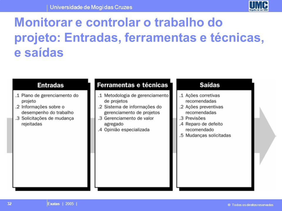 Universidade de Mogi das Cruzes © Todos os direitos reservados Exatas | 2005 | 32 Monitorar e controlar o trabalho do projeto: Entradas, ferramentas e
