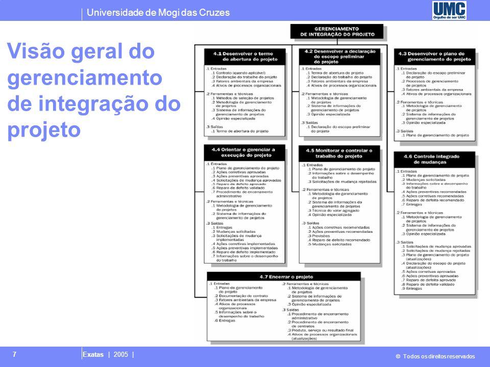 Universidade de Mogi das Cruzes © Todos os direitos reservados Exatas | 2005 | 7 Visão geral do gerenciamento de integração do projeto