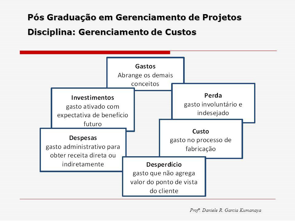 Pós Graduação em Gerenciamento de Projetos Disciplina: Gerenciamento de Custos Profª. Daniele R. Garcia Kumanaya