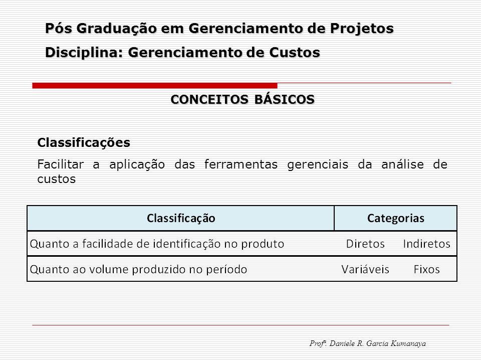 Pós Graduação em Gerenciamento de Projetos Disciplina: Gerenciamento de Custos Profª. Daniele R. Garcia Kumanaya CONCEITOS BÁSICOS Classificações Faci