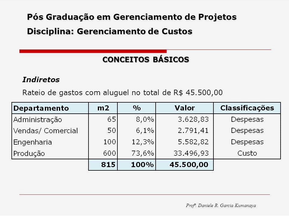 Pós Graduação em Gerenciamento de Projetos Disciplina: Gerenciamento de Custos Profª. Daniele R. Garcia Kumanaya CONCEITOS BÁSICOS Indiretos Rateio de