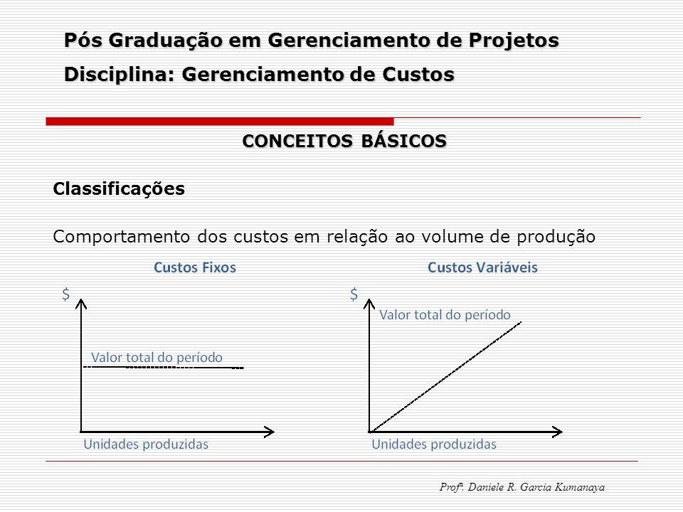 Pós Graduação em Gerenciamento de Projetos Disciplina: Gerenciamento de Custos Profª. Daniele R. Garcia Kumanaya CONCEITOS BÁSICOS Classificações Comp