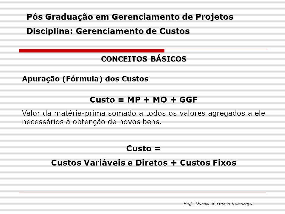 Pós Graduação em Gerenciamento de Projetos Disciplina: Gerenciamento de Custos Profª. Daniele R. Garcia Kumanaya CONCEITOS BÁSICOS Apuração (Fórmula)