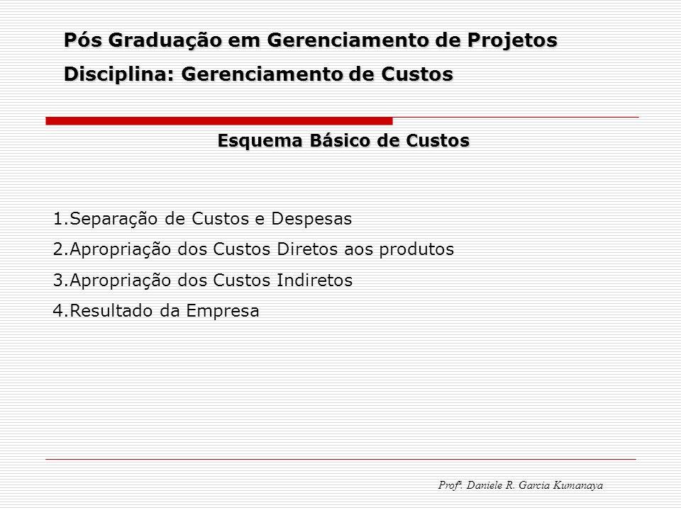 Pós Graduação em Gerenciamento de Projetos Disciplina: Gerenciamento de Custos Profª. Daniele R. Garcia Kumanaya Esquema Básico de Custos 1.Separação