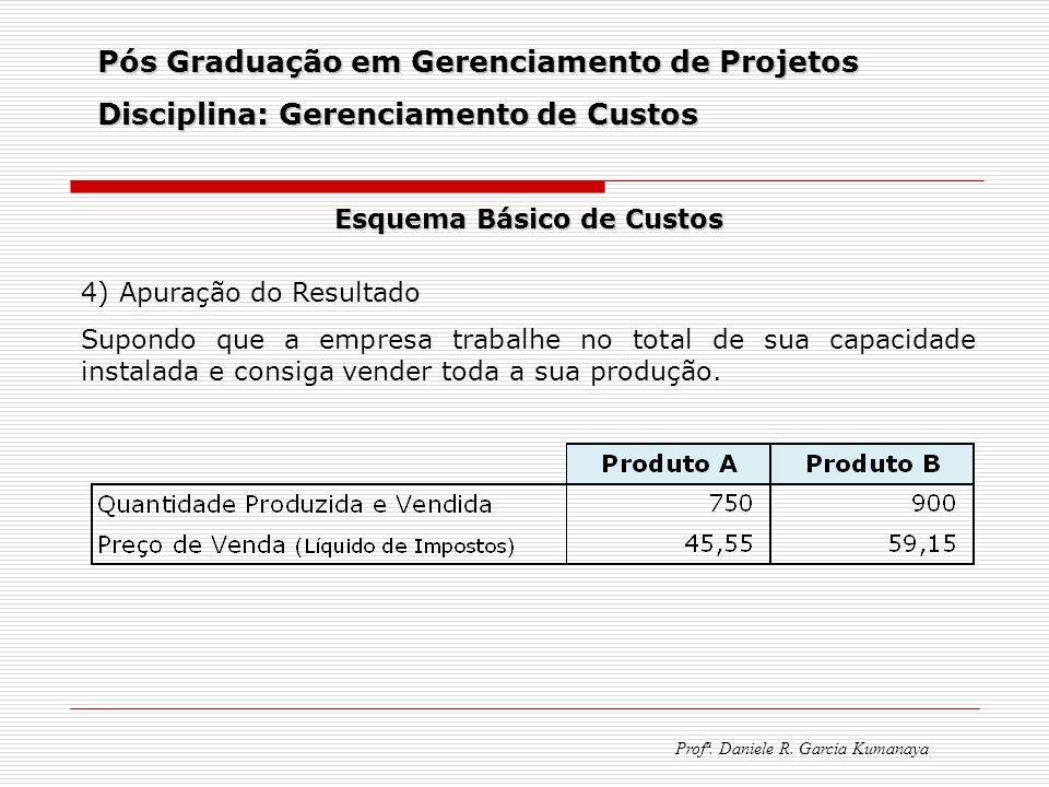 Pós Graduação em Gerenciamento de Projetos Disciplina: Gerenciamento de Custos Profª. Daniele R. Garcia Kumanaya Esquema Básico de Custos 4) Apuração