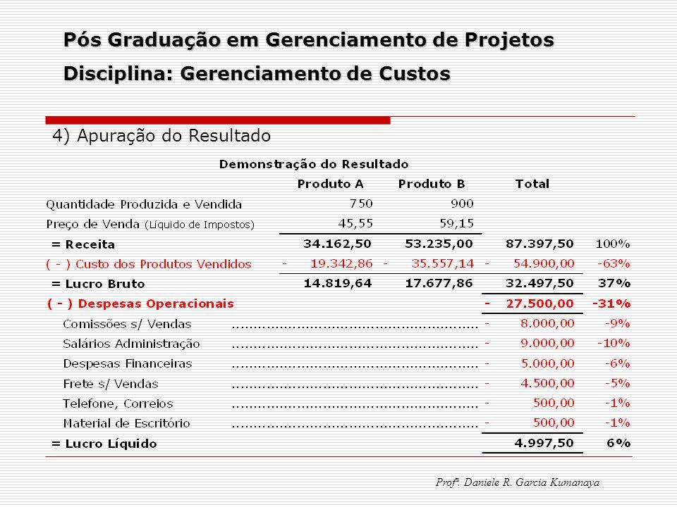 Pós Graduação em Gerenciamento de Projetos Disciplina: Gerenciamento de Custos Profª. Daniele R. Garcia Kumanaya 4) Apuração do Resultado