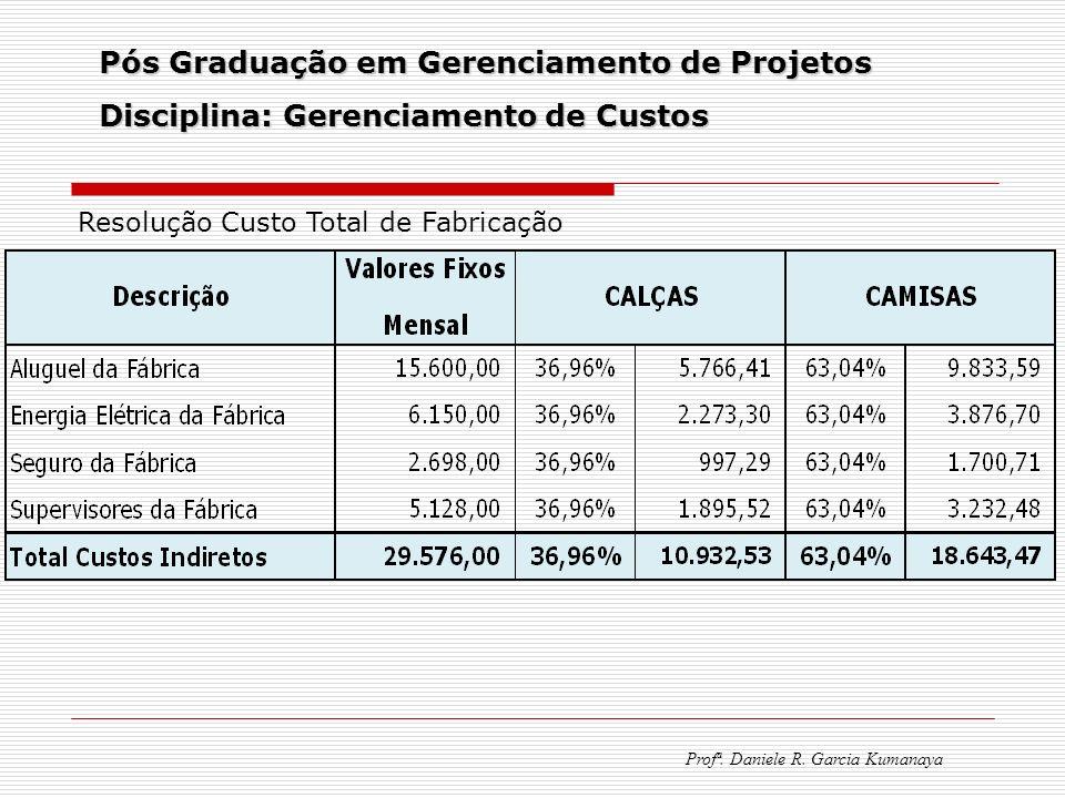 Pós Graduação em Gerenciamento de Projetos Disciplina: Gerenciamento de Custos Profª. Daniele R. Garcia Kumanaya Resolução Custo Total de Fabricação