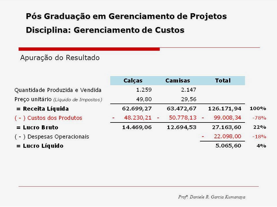 Pós Graduação em Gerenciamento de Projetos Disciplina: Gerenciamento de Custos Profª. Daniele R. Garcia Kumanaya Apuração do Resultado