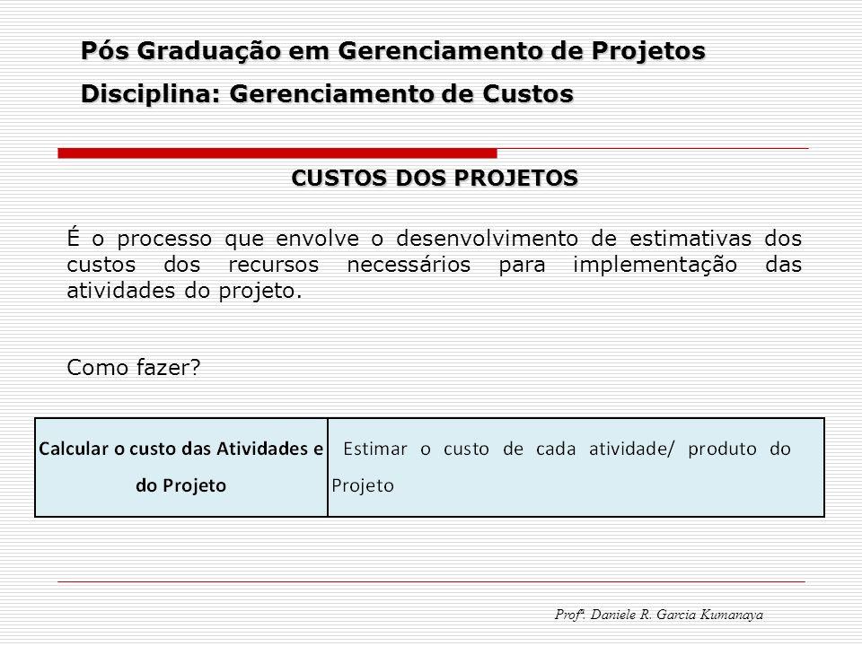 Pós Graduação em Gerenciamento de Projetos Disciplina: Gerenciamento de Custos Profª. Daniele R. Garcia Kumanaya CUSTOS DOS PROJETOS É o processo que