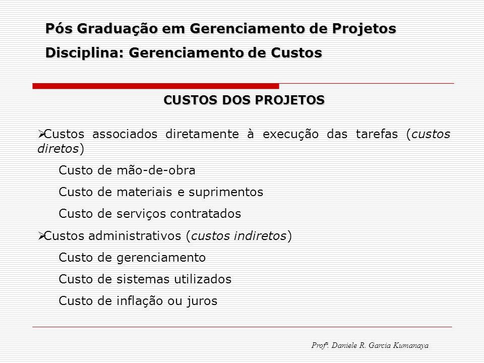 Pós Graduação em Gerenciamento de Projetos Disciplina: Gerenciamento de Custos Profª. Daniele R. Garcia Kumanaya CUSTOS DOS PROJETOS Custos associados