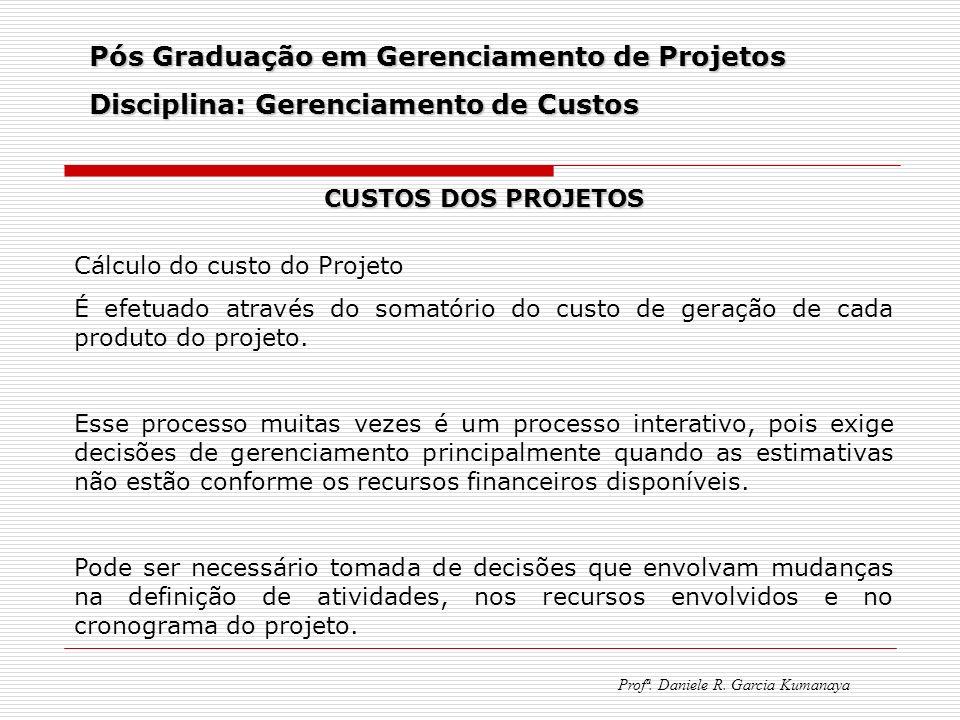 Pós Graduação em Gerenciamento de Projetos Disciplina: Gerenciamento de Custos Profª. Daniele R. Garcia Kumanaya CUSTOS DOS PROJETOS Cálculo do custo