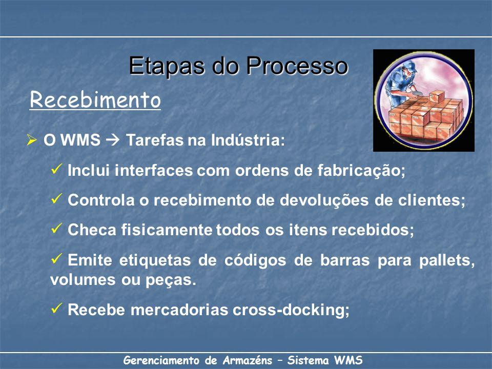O WMS Tarefas na Indústria: Inclui interfaces com ordens de fabricação; Controla o recebimento de devoluções de clientes; Checa fisicamente todos os i