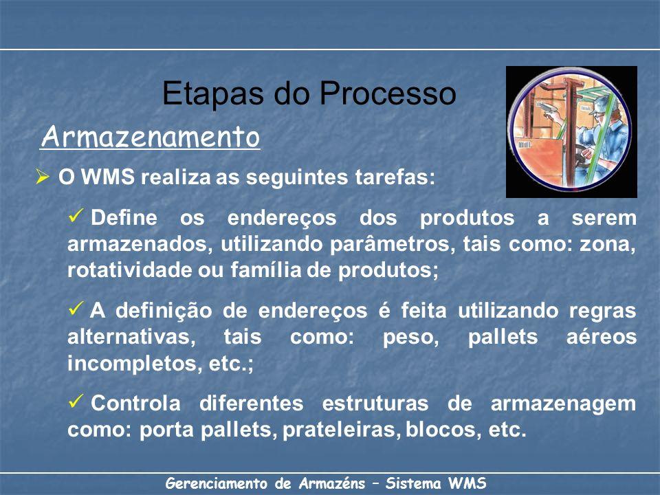 O WMS realiza as seguintes tarefas: Define os endereços dos produtos a serem armazenados, utilizando parâmetros, tais como: zona, rotatividade ou famí