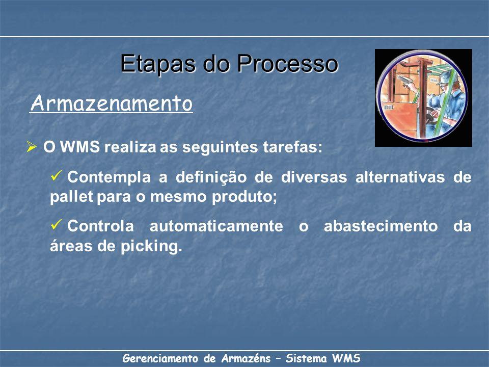 O WMS realiza as seguintes tarefas: Contempla a definição de diversas alternativas de pallet para o mesmo produto; Controla automaticamente o abasteci