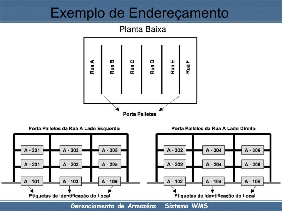 Exemplo de Endereçamento Gerenciamento de Armazéns – Sistema WMS