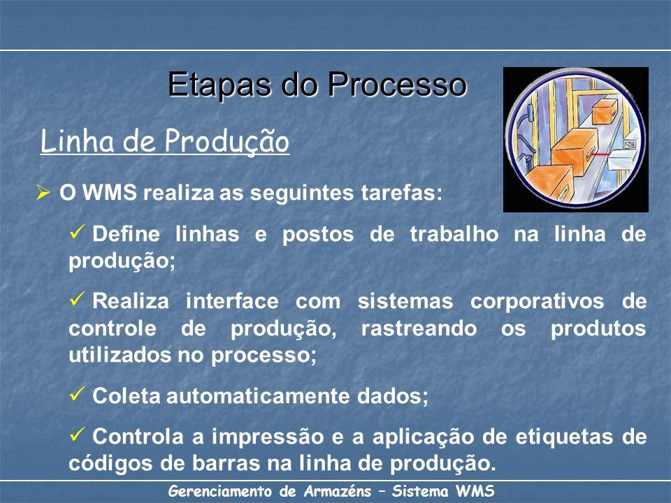 O WMS realiza as seguintes tarefas: Define linhas e postos de trabalho na linha de produção; Realiza interface com sistemas corporativos de controle d