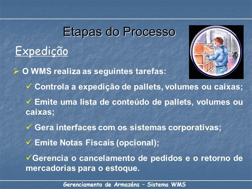 O WMS realiza as seguintes tarefas: Controla a expedição de pallets, volumes ou caixas; Emite uma lista de conteúdo de pallets, volumes ou caixas; Ger