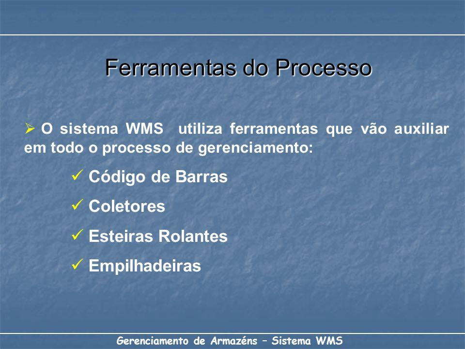 Ferramentas do Processo Gerenciamento de Armazéns – Sistema WMS O sistema WMS utiliza ferramentas que vão auxiliar em todo o processo de gerenciamento