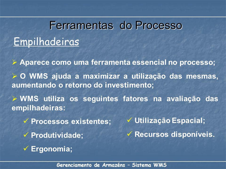 Aparece como uma ferramenta essencial no processo; O WMS ajuda a maximizar a utilização das mesmas, aumentando o retorno do investimento; WMS utiliza