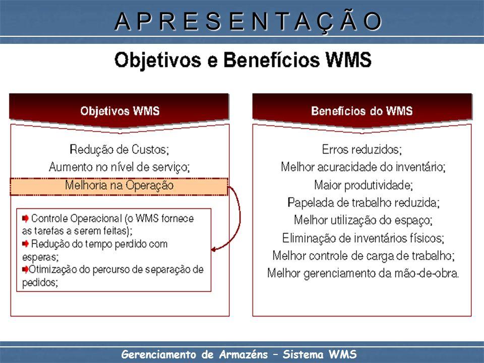 W M S Sistemas de Gerenciamento de Armazém Introdução Etapas do Processo Ferramentas do Processo Outros benefícios do WMS Exemplos de empresas que utilizam WMS Gerenciamento de Armazéns – Sistema WMS
